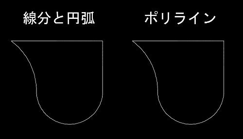 線分とポリラインのサンプル