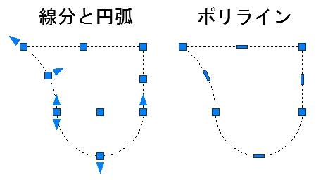 線分と円弧のオブジェクト