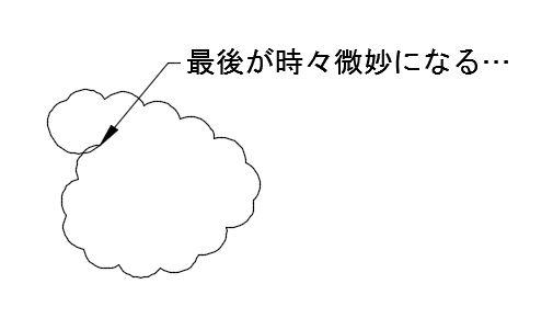 雲マークの失敗例