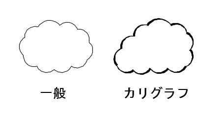 カリグラフの表現